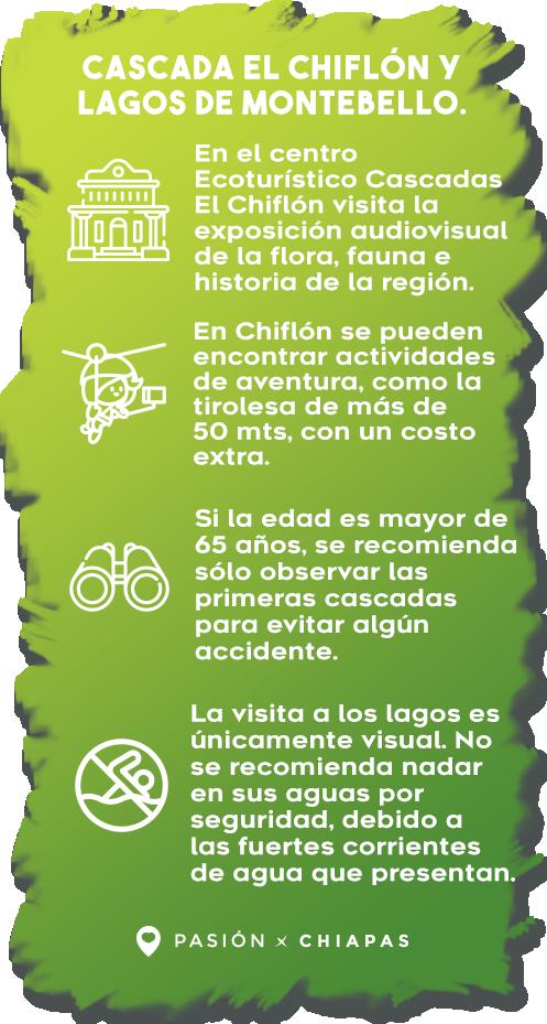 Chiflón-y-Lagos-Montebello1